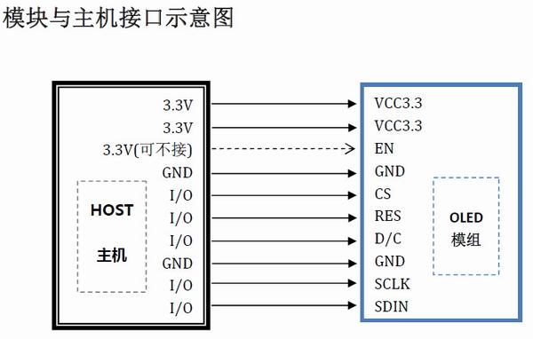 2.4寸oeld模组链接图