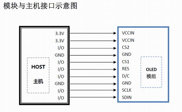 4.7oled与单片机连接方法